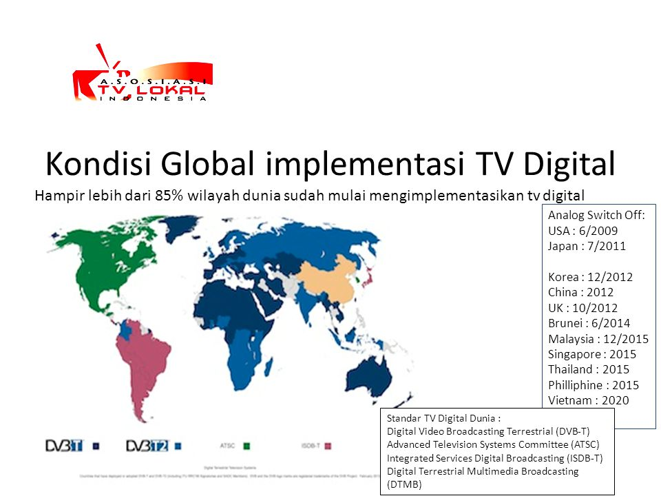 Kondisi Global implementasi TV Digital