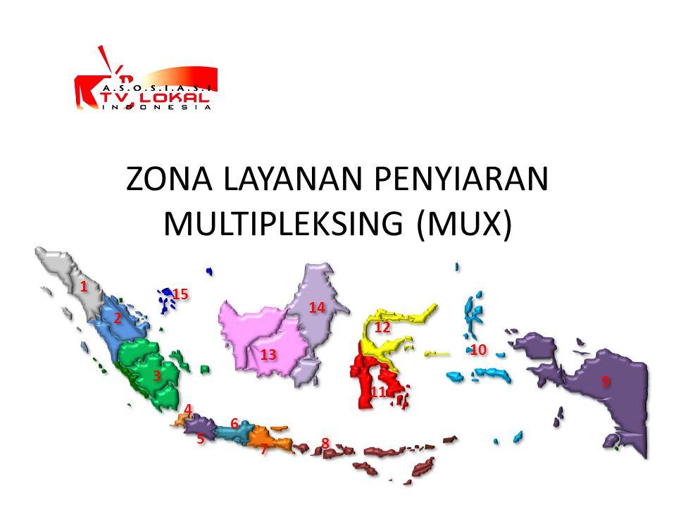 ZONA LAYANAN PENYIARAN MULTIPLEKSING (MUX)