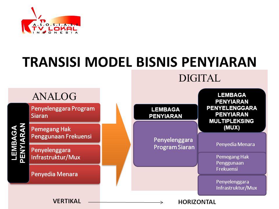 TRANSISI MODEL BISNIS PENYIARAN