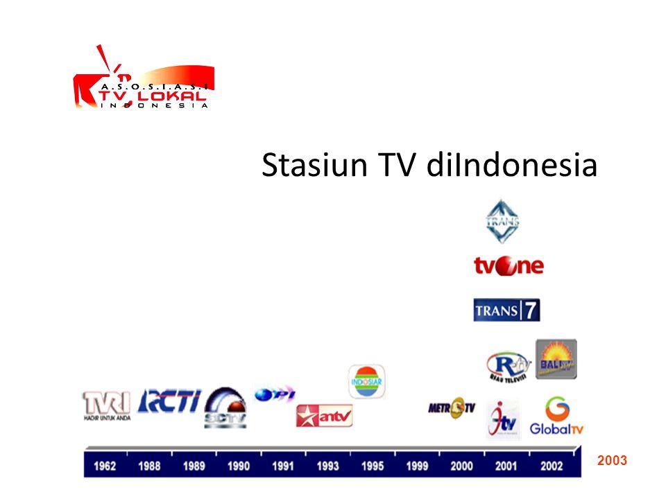 Stasiun TV diIndonesia