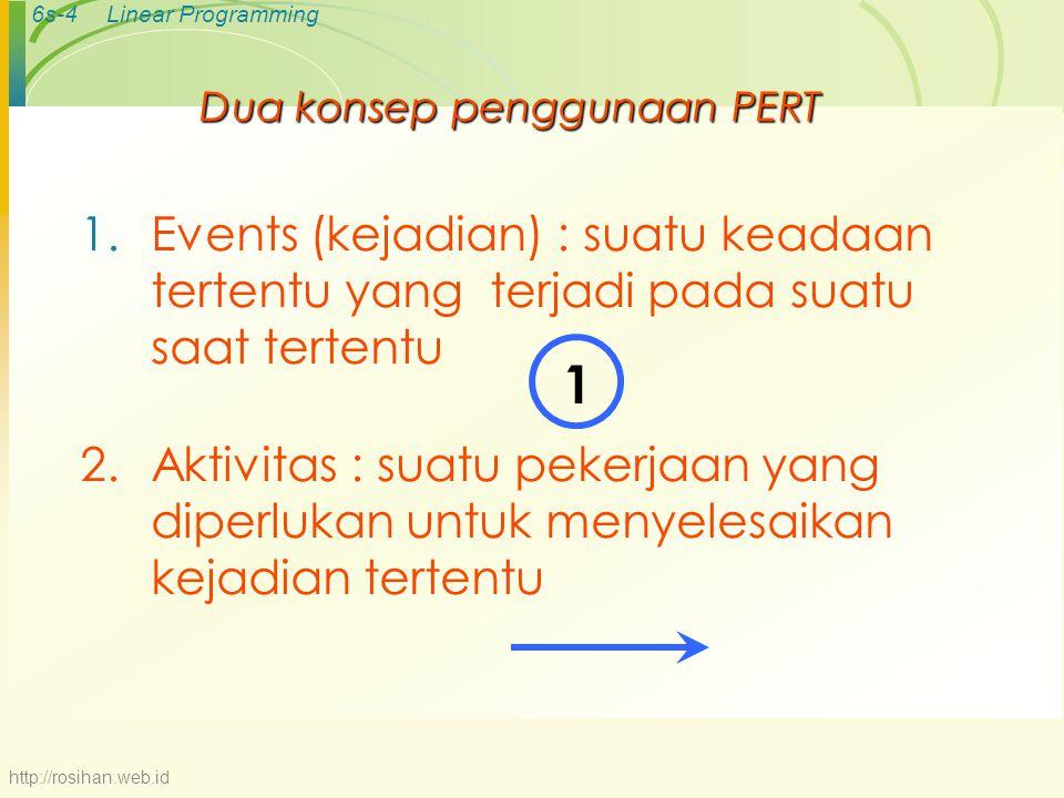 Dua konsep penggunaan PERT