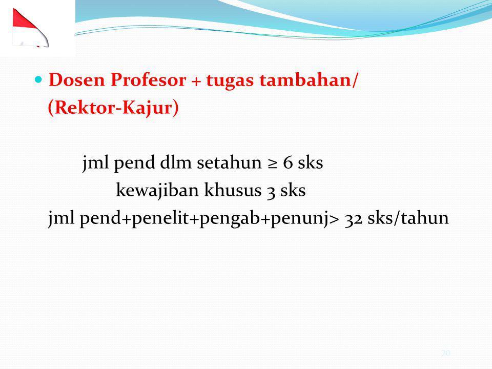 Dosen Profesor + tugas tambahan/