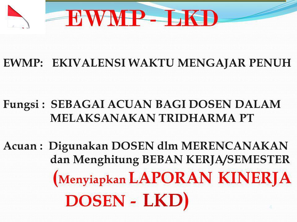 EWMP - LKD DOSEN - LKD) EWMP: EKIVALENSI WAKTU MENGAJAR PENUH