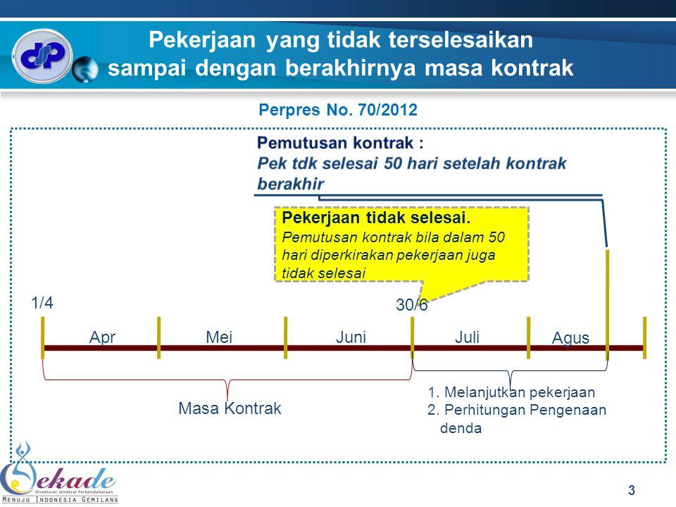 Pemutusan kontrak : Pek tdk selesai 50 hari setelah kontrak berakhir. Pekerjaan yang tidak terselesaikan sampai dengan berakhirnya masa kontrak.