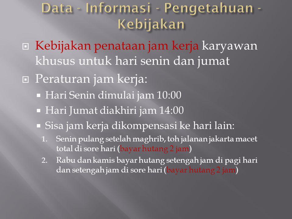 Data - Informasi - Pengetahuan - Kebijakan