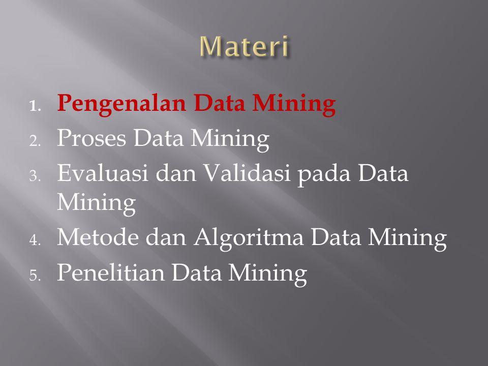 Materi Pengenalan Data Mining Proses Data Mining