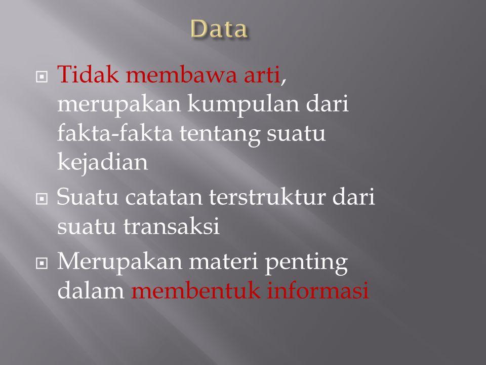romi@romisatriawahono.net Object-Oriented Programming. Data. Tidak membawa arti, merupakan kumpulan dari fakta-fakta tentang suatu kejadian.