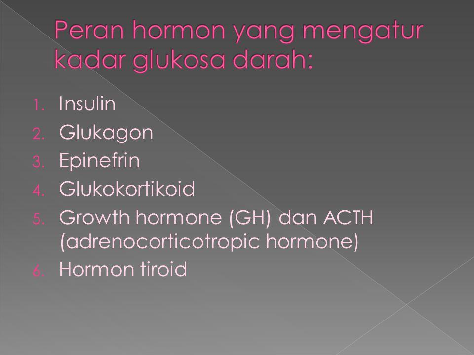 Peran hormon yang mengatur kadar glukosa darah: