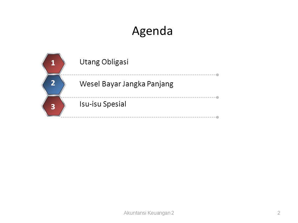 Agenda 1 Utang Obligasi 2 Wesel Bayar Jangka Panjang Isu-isu Spesial 3