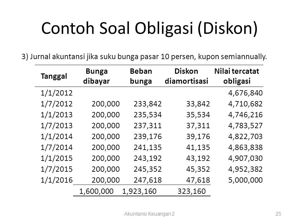 Contoh Soal Obligasi (Diskon)