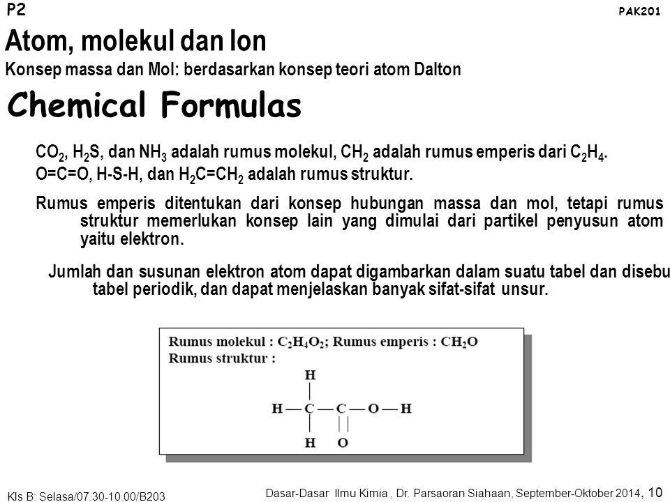 Chemical Formulas Atom, molekul dan Ion