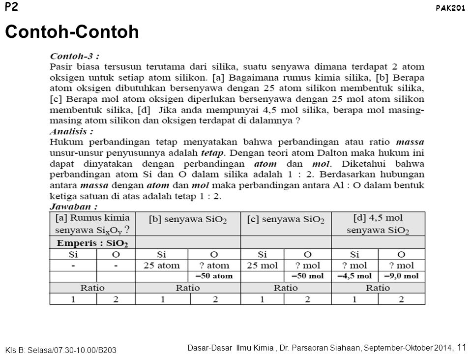 P2 PAK201 Contoh-Contoh Kls B: Selasa/07.30-10.00/B203