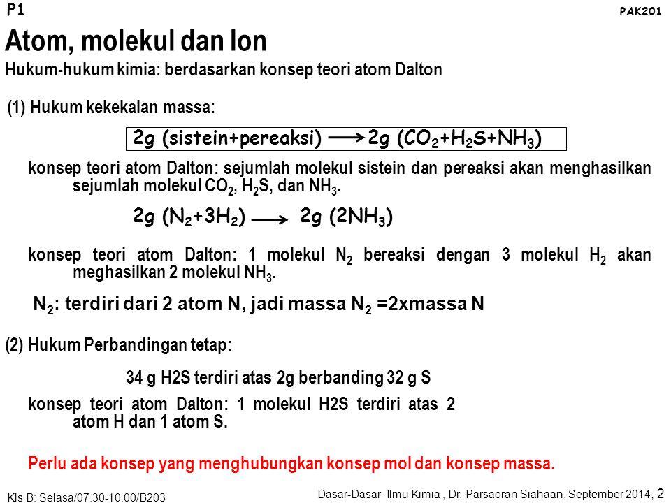 P1 PAK201. Atom, molekul dan Ion. Hukum-hukum kimia: berdasarkan konsep teori atom Dalton. (1) Hukum kekekalan massa: