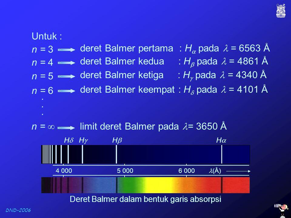 Deret Balmer dalam bentuk garis absorpsi