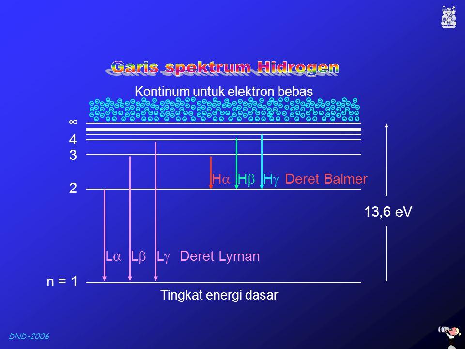 Garis spektrum Hidrogen