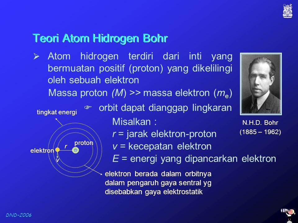 Teori Atom Hidrogen Bohr