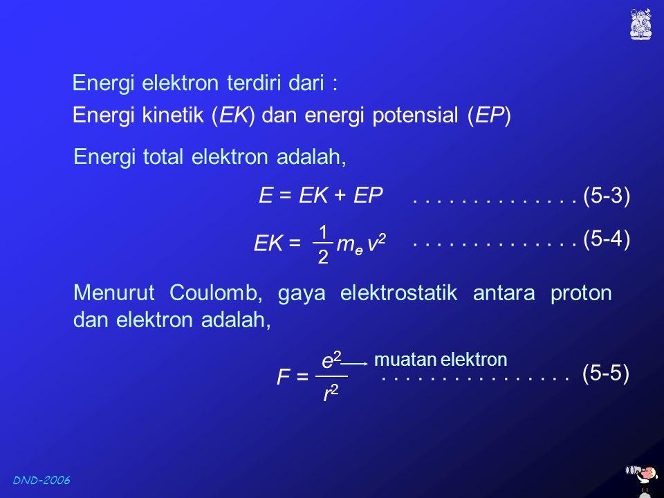 Energi elektron terdiri dari :