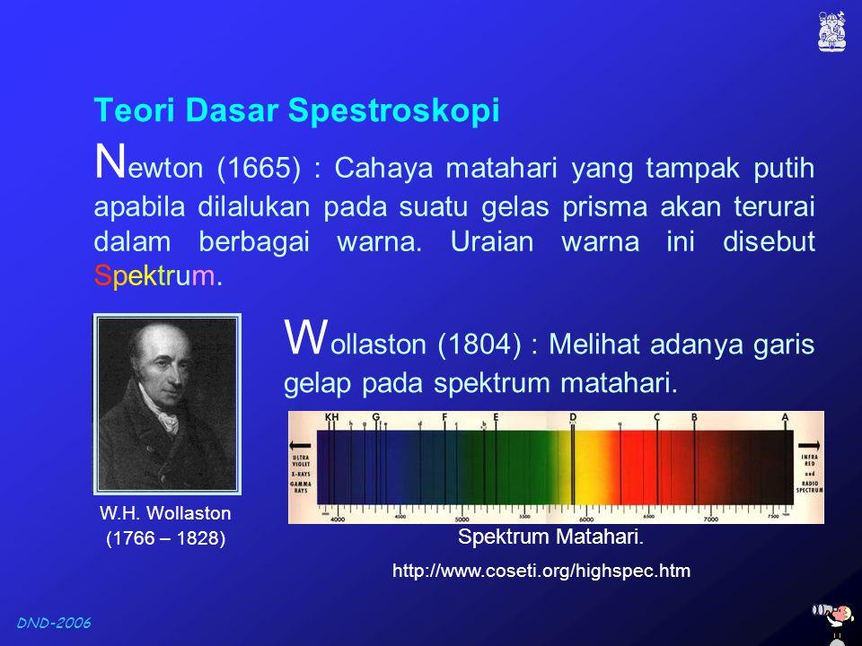 Teori Dasar Spestroskopi