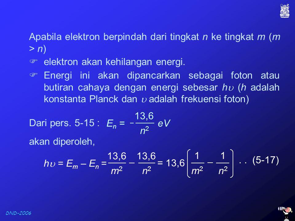 Apabila elektron berpindah dari tingkat n ke tingkat m (m > n)