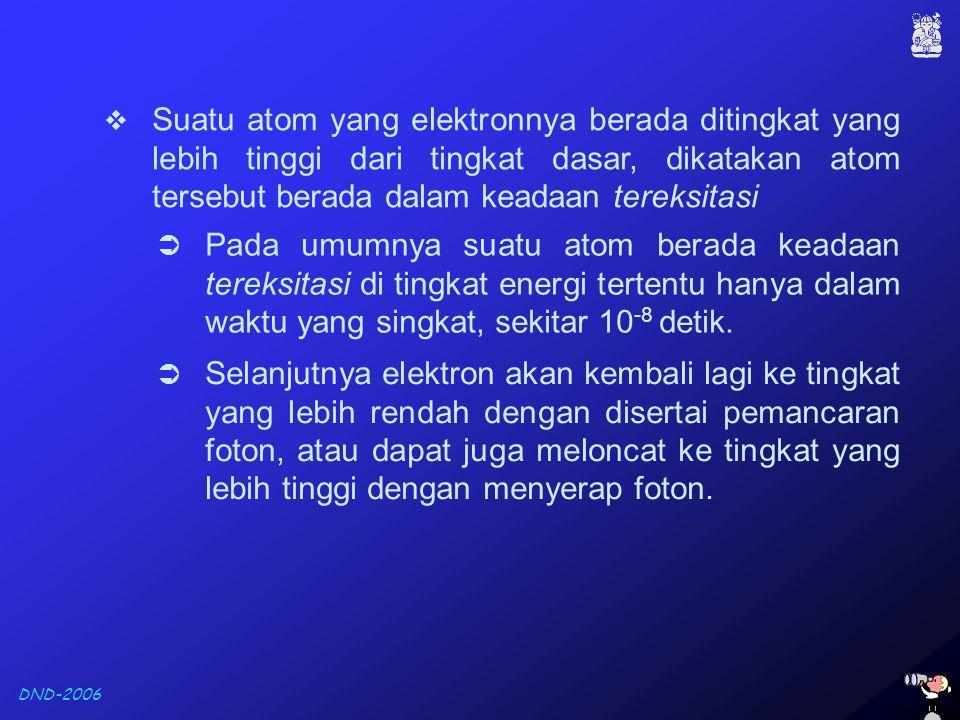 Suatu atom yang elektronnya berada ditingkat yang lebih tinggi dari tingkat dasar, dikatakan atom tersebut berada dalam keadaan tereksitasi
