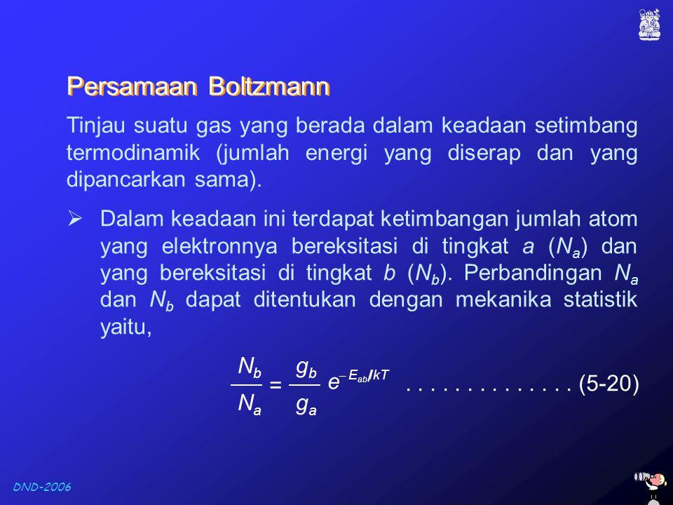 Persamaan Boltzmann Tinjau suatu gas yang berada dalam keadaan setimbang termodinamik (jumlah energi yang diserap dan yang dipancarkan sama).