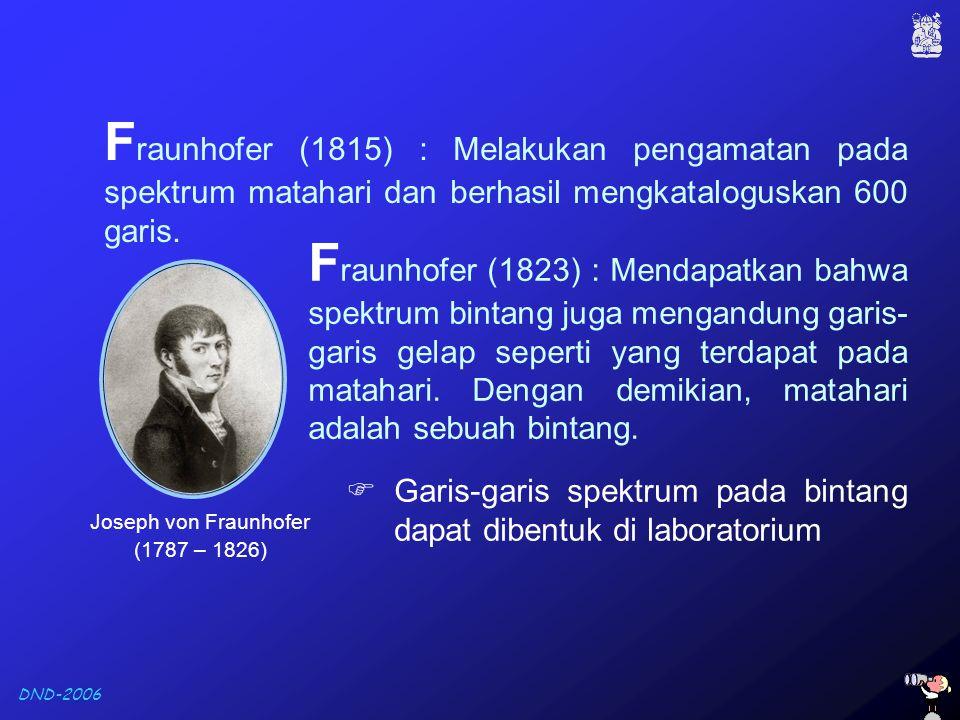 Fraunhofer (1815) : Melakukan pengamatan pada spektrum matahari dan berhasil mengkataloguskan 600 garis.