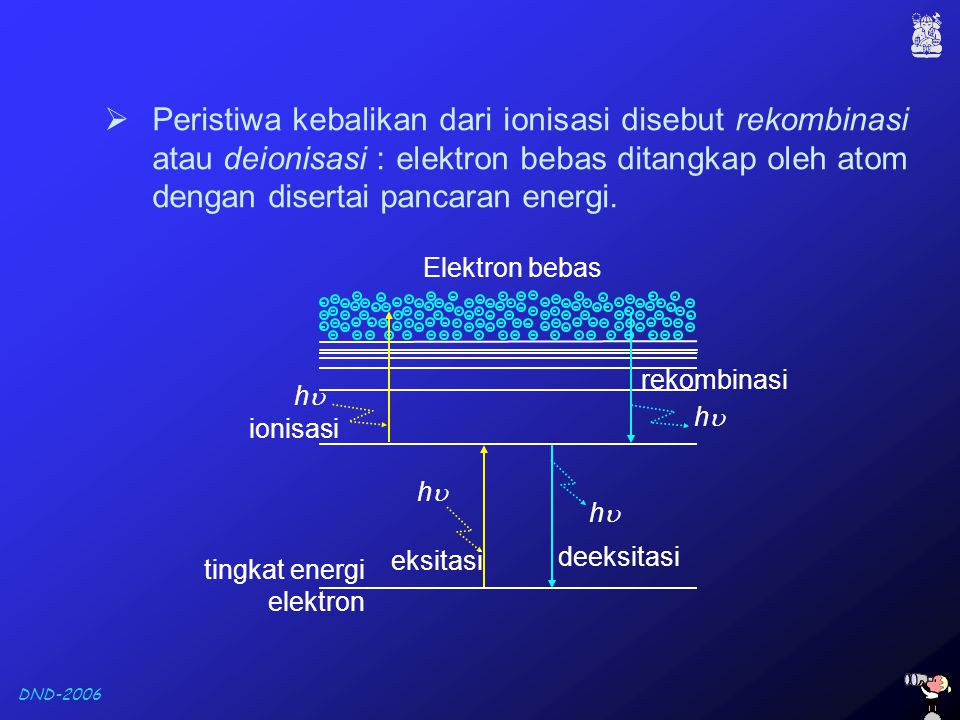 Peristiwa kebalikan dari ionisasi disebut rekombinasi atau deionisasi : elektron bebas ditangkap oleh atom dengan disertai pancaran energi.