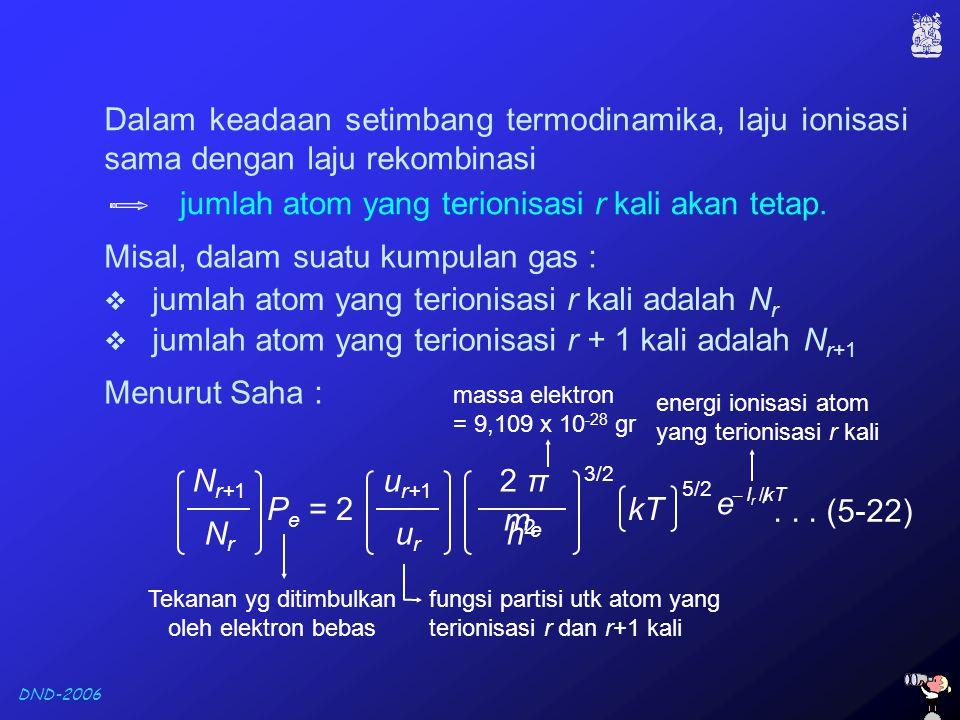 Tekanan yg ditimbulkan oleh elektron bebas