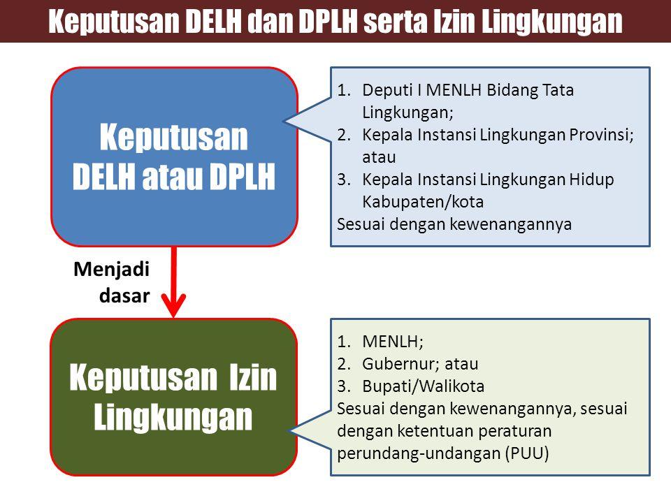 Keputusan DELH atau DPLH