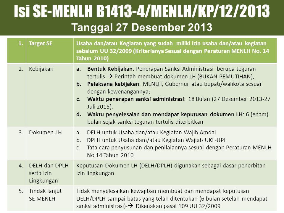 Isi SE-MENLH B1413-4/MENLH/KP/12/2013