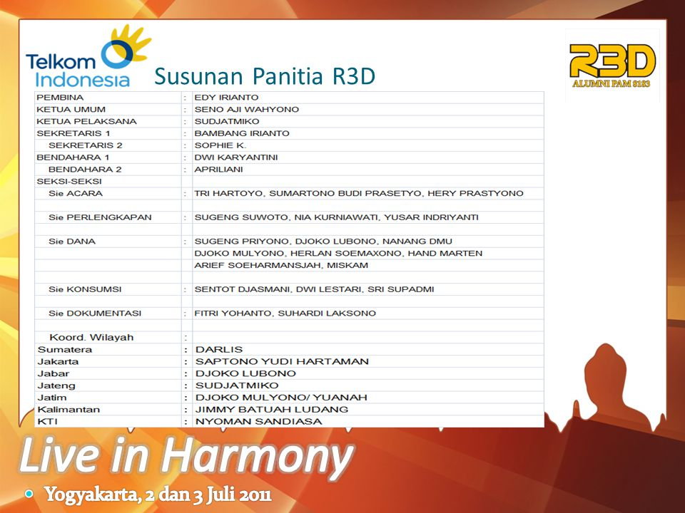 Susunan Panitia R3D Live in Harmony Yogyakarta, 2 dan 3 Juli 2011