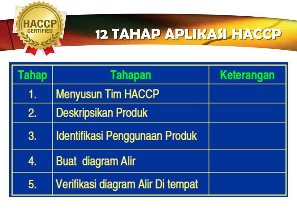 12 TAHAP APLIKASI HACCP
