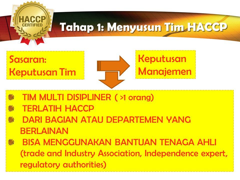 Tahap 1: Menyusun Tim HACCP