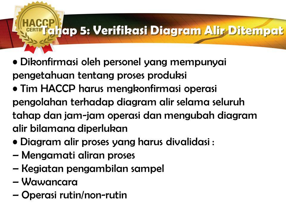 Tahap 5: Verifikasi Diagram Alir Ditempat