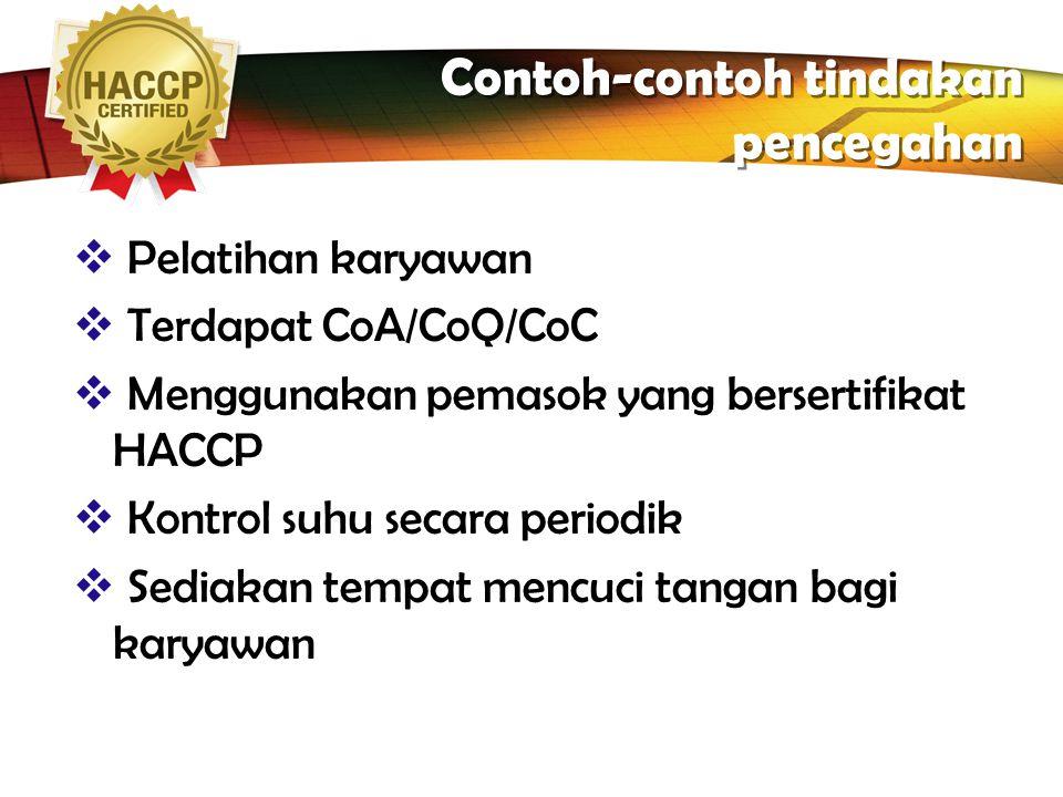 Contoh-contoh tindakan pencegahan