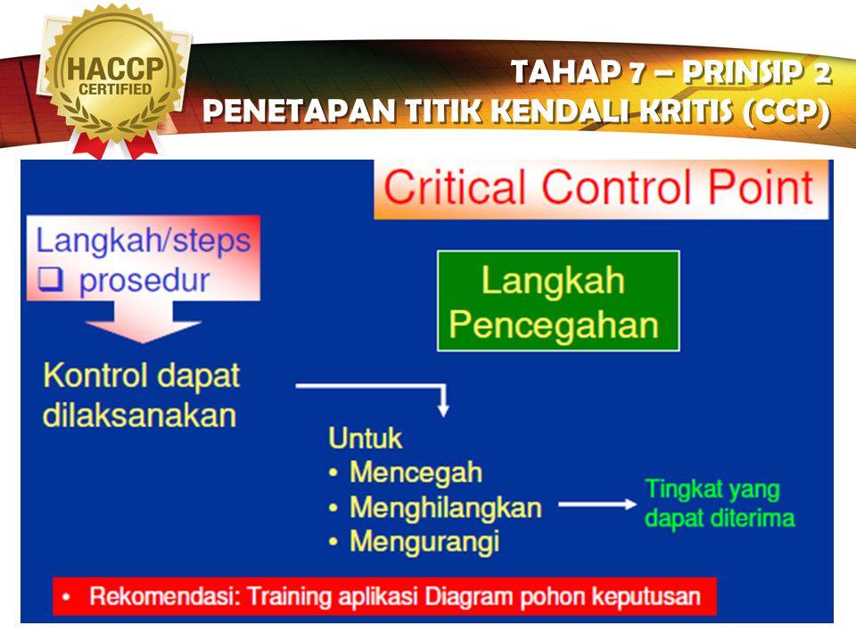 TAHAP 7 – PRINSIP 2 PENETAPAN TITIK KENDALI KRITIS (CCP)