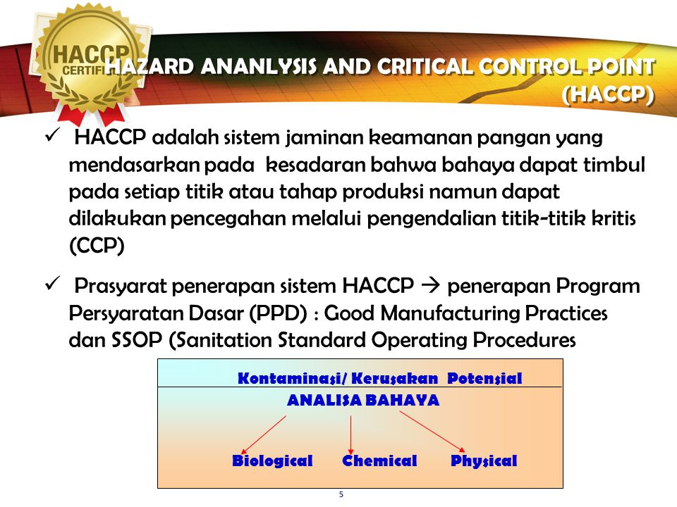 HAZARD ANANLYSIS AND CRITICAL CONTROL POINT (HACCP)