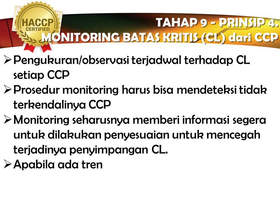 TAHAP 9 - PRINSIP 4. MONITORING BATAS KRITIS (CL) dari CCP. Pengukuran/observasi terjadwal terhadap CL setiap CCP.