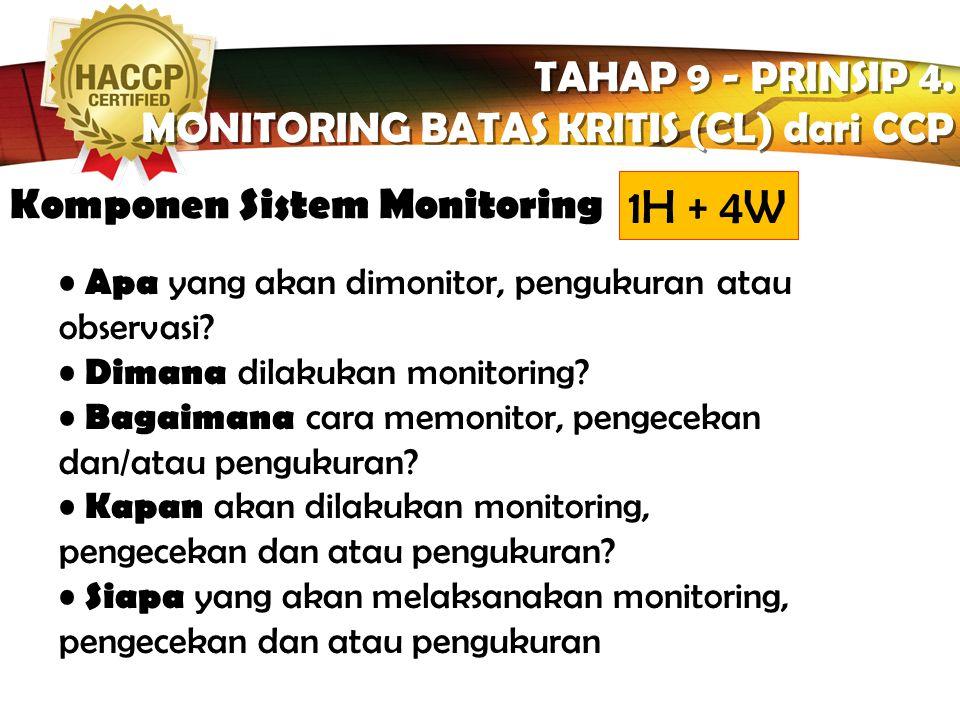 1H + 4W TAHAP 9 - PRINSIP 4. MONITORING BATAS KRITIS (CL) dari CCP