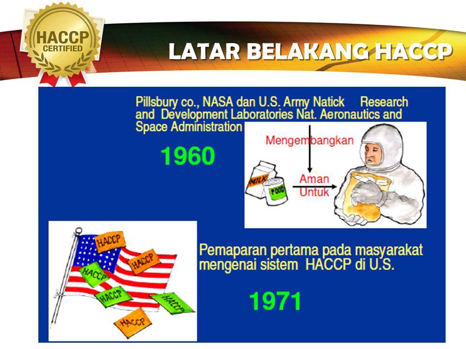 LATAR BELAKANG HACCP