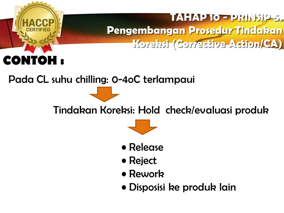 CONTOH : TAHAP 10 - PRINSIP 5. Pengembangan Prosedur Tindakan