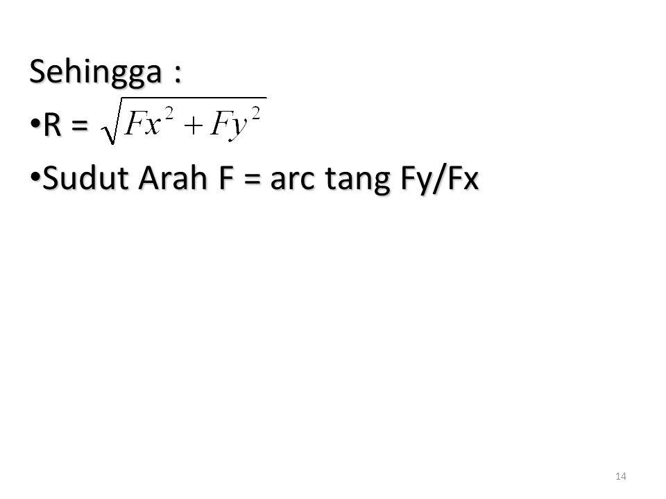 Sehingga : R = Sudut Arah F = arc tang Fy/Fx
