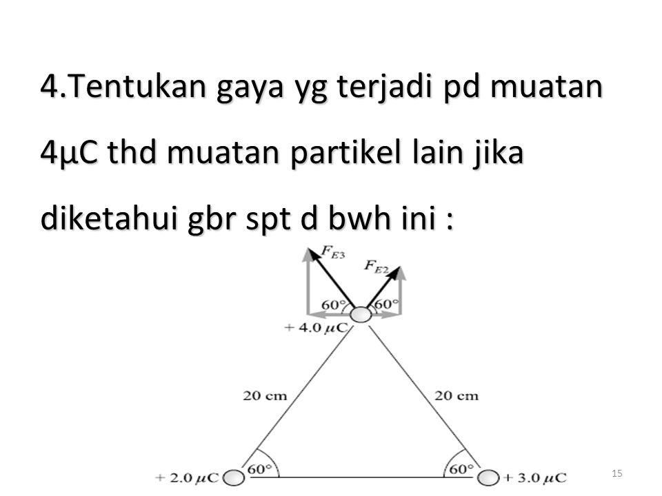 4.Tentukan gaya yg terjadi pd muatan 4µC thd muatan partikel lain jika diketahui gbr spt d bwh ini :