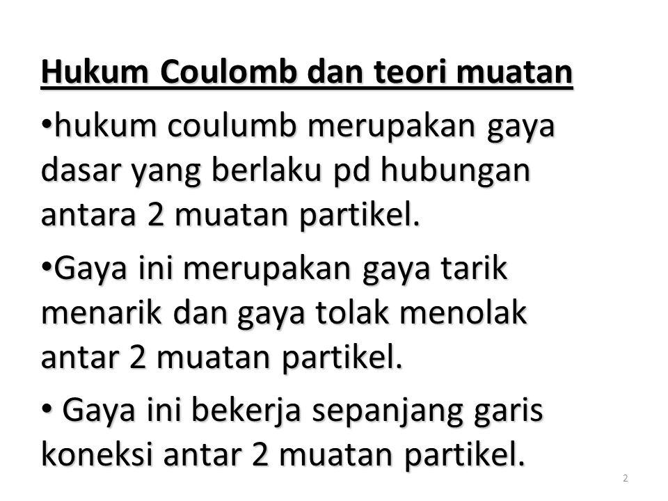 Hukum Coulomb dan teori muatan