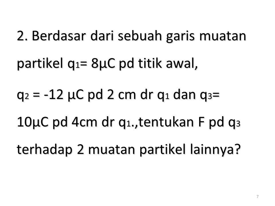 2. Berdasar dari sebuah garis muatan partikel q1= 8µC pd titik awal,
