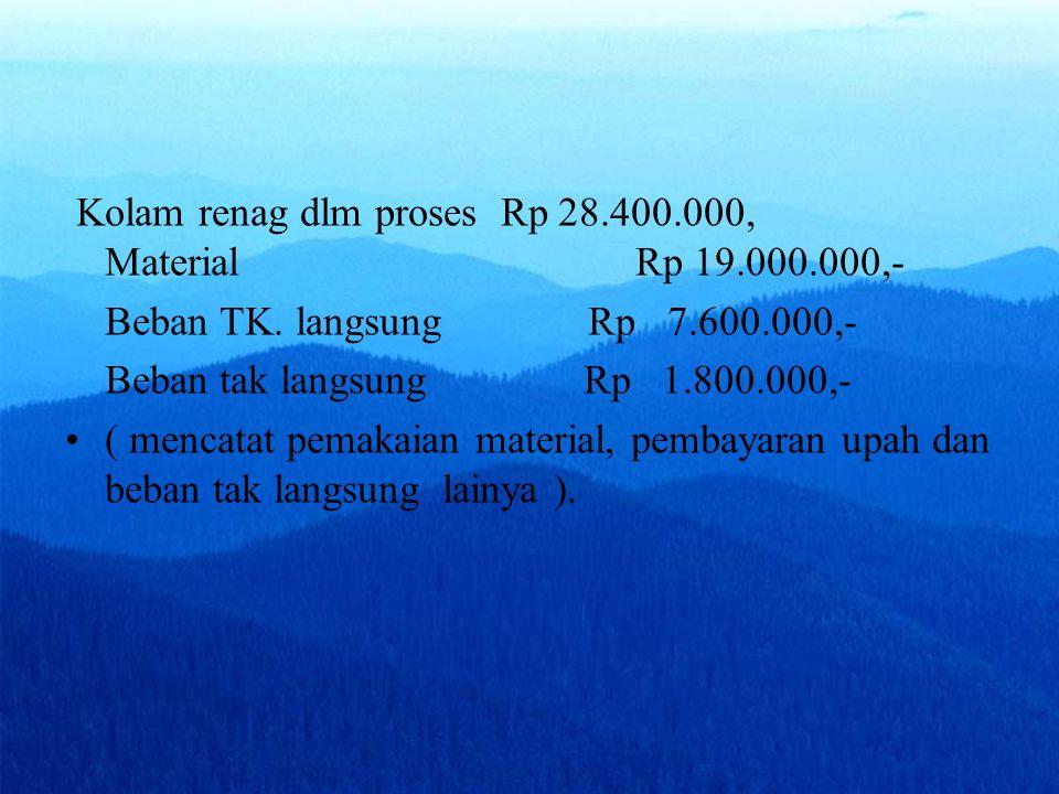Kolam renag dlm proses Rp 28.400.000, Material Rp 19.000.000,-