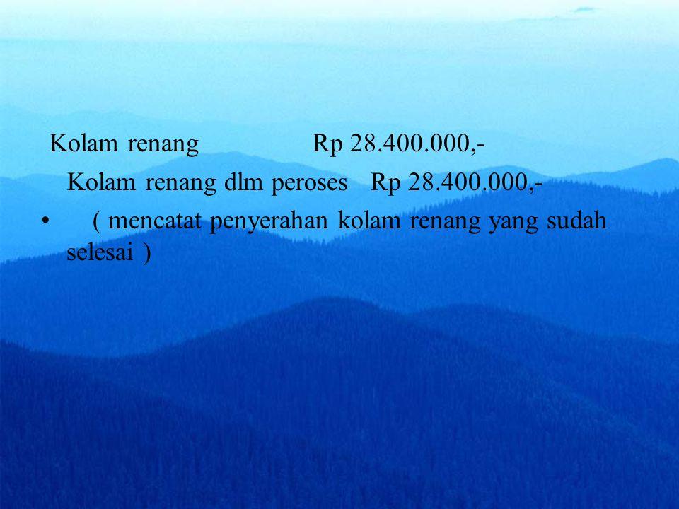 Kolam renang Rp 28.400.000,- Kolam renang dlm peroses Rp 28.400.000,-