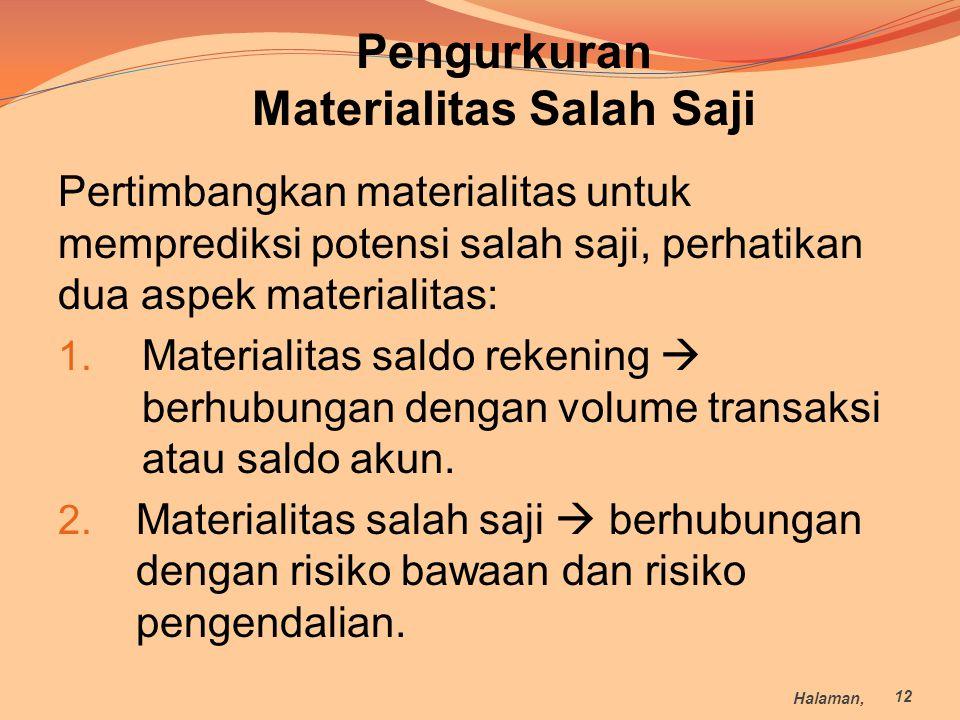 Pengurkuran Materialitas Salah Saji