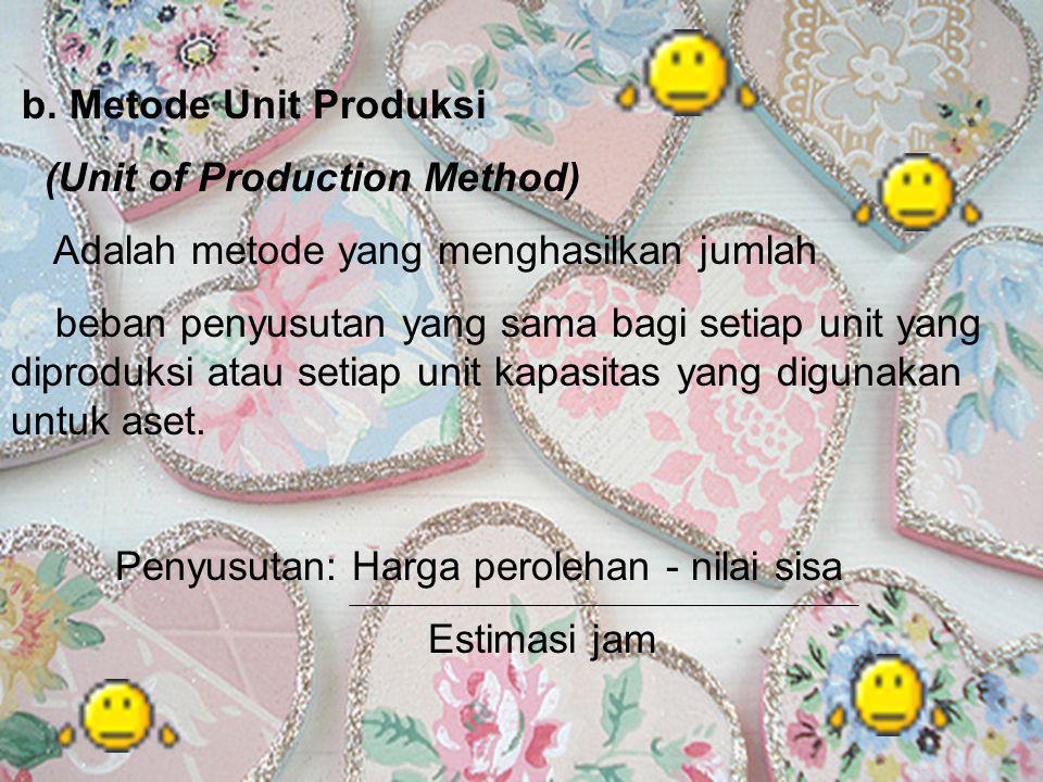 b. Metode Unit Produksi (Unit of Production Method) Adalah metode yang menghasilkan jumlah.