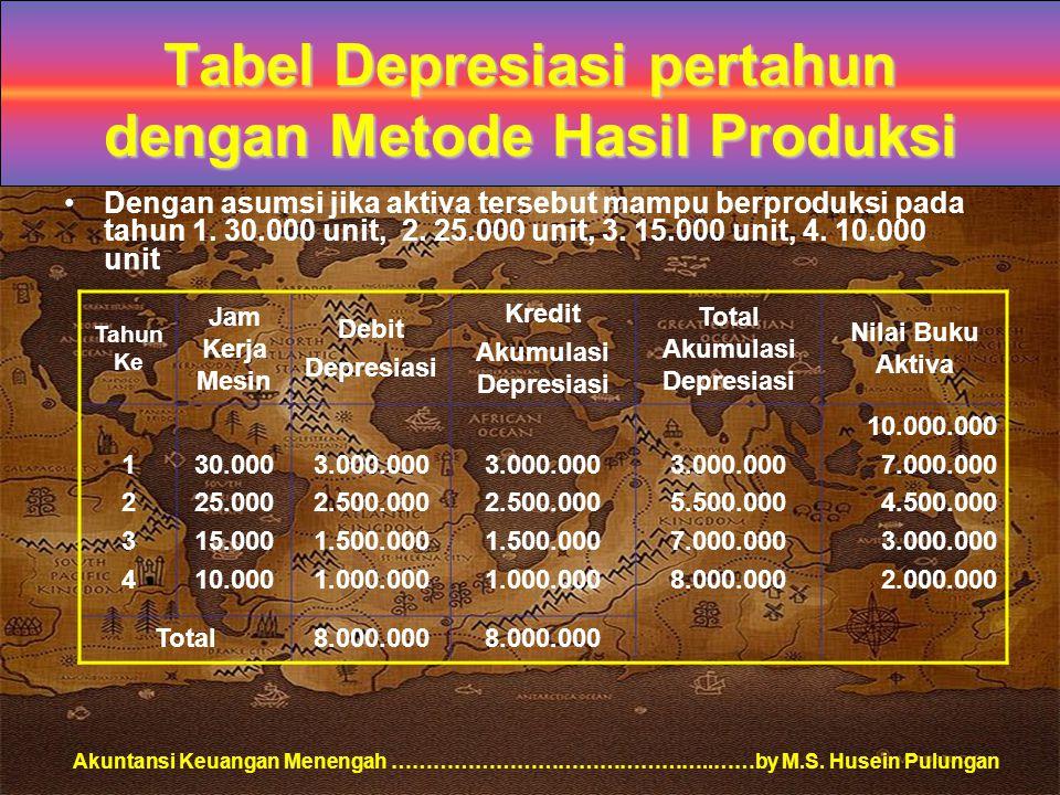 Tabel Depresiasi pertahun dengan Metode Hasil Produksi